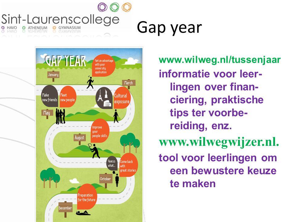 Gap year www.wilwegwijzer.nl.