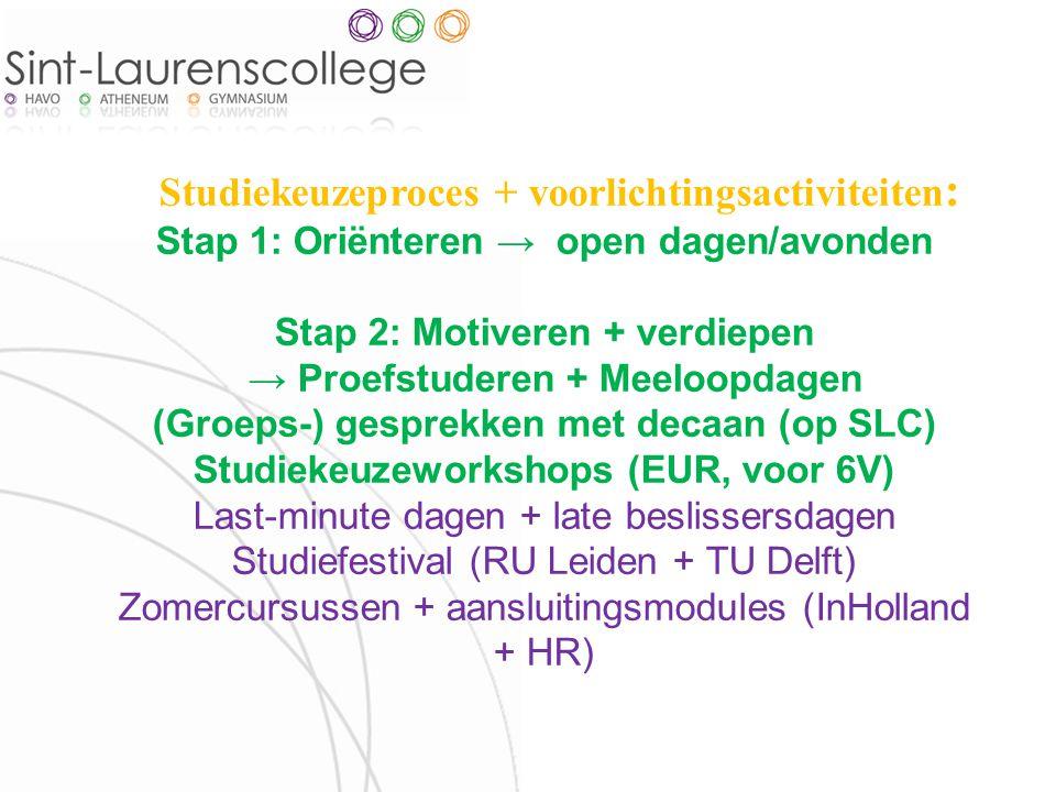 Studiekeuzeproces + voorlichtingsactiviteiten: Stap 1: Oriënteren → open dagen/avonden
