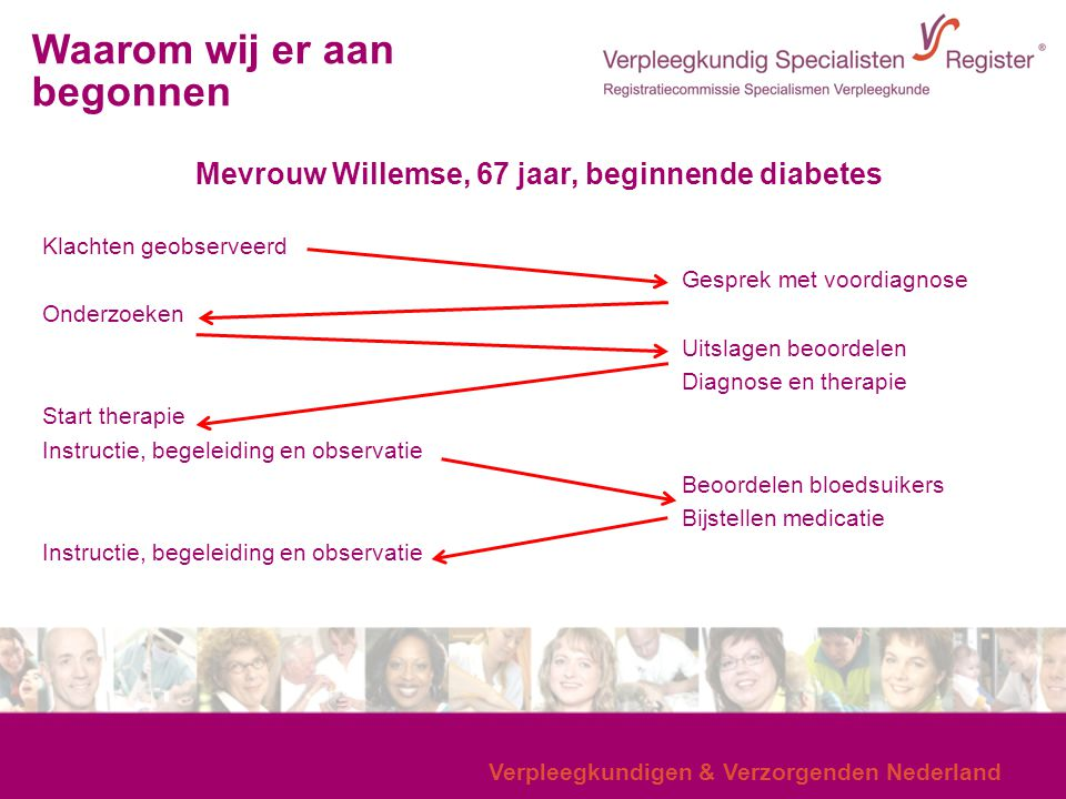 Mevrouw Willemse, 67 jaar, beginnende diabetes