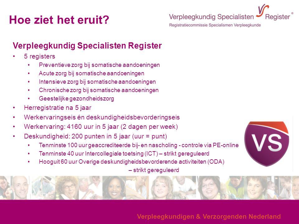 Hoe ziet het eruit Verpleegkundig Specialisten Register 5 registers