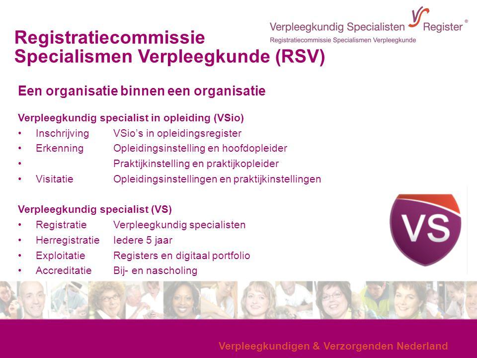 Registratiecommissie Specialismen Verpleegkunde (RSV)