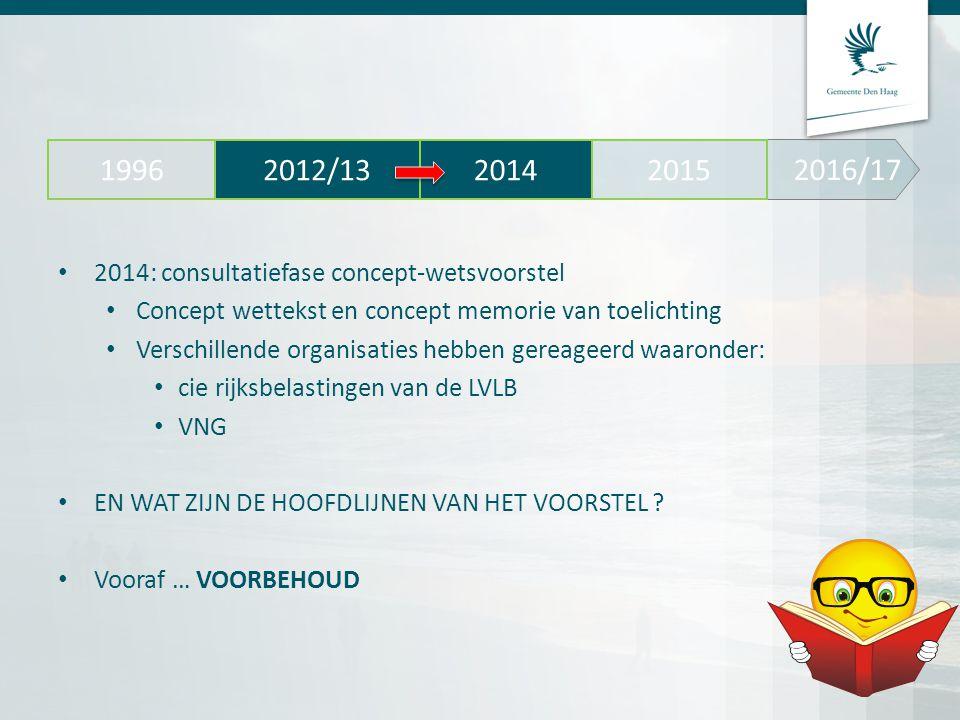 2016/17 2012/13. 2014. 2015. 1996. 2014: consultatiefase concept-wetsvoorstel. Concept wettekst en concept memorie van toelichting.