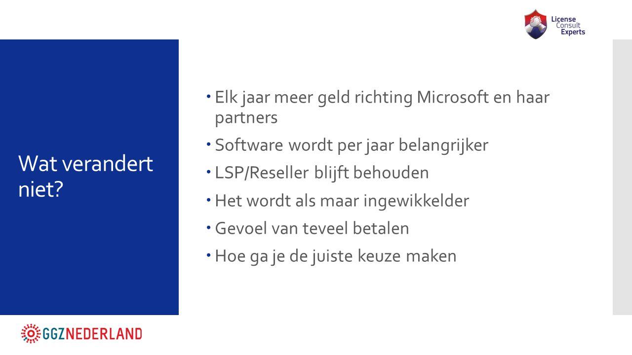 Elk jaar meer geld richting Microsoft en haar partners