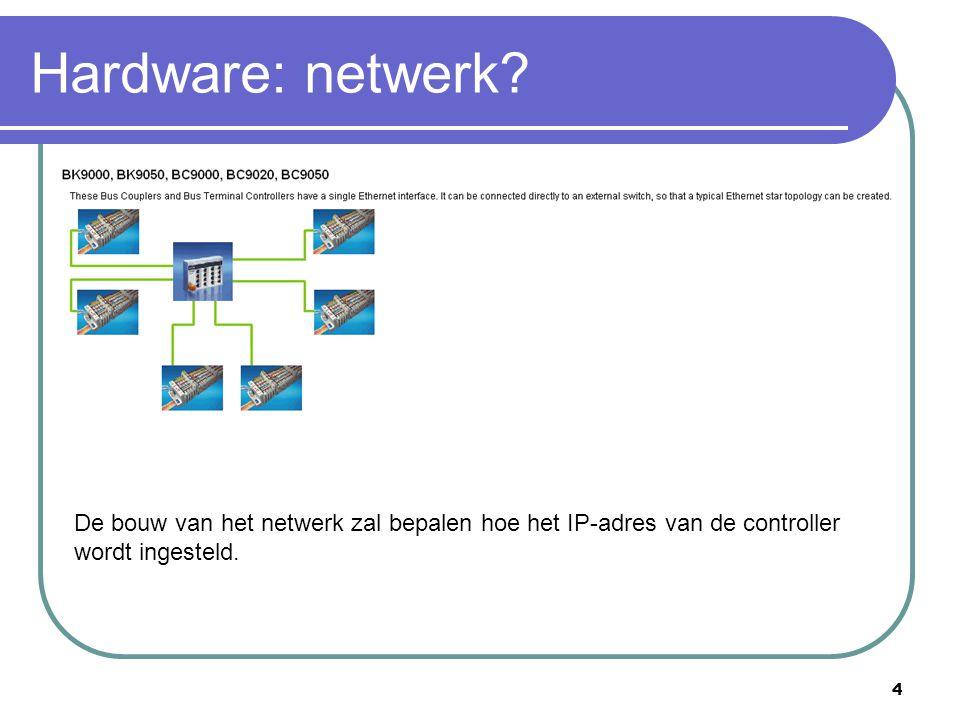Hardware: netwerk.