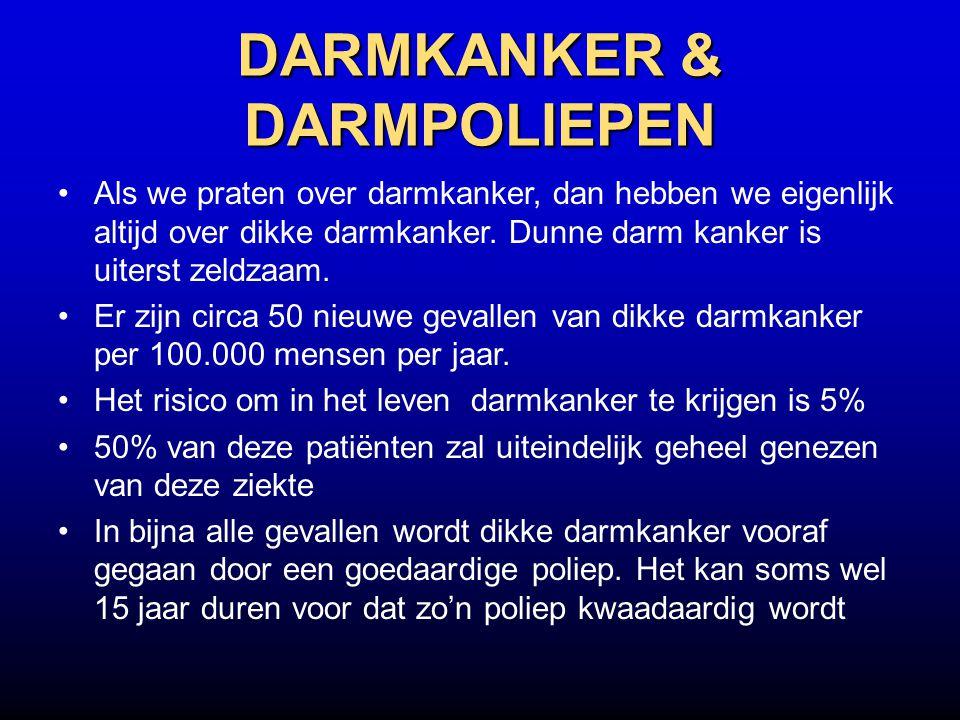 DARMKANKER & DARMPOLIEPEN