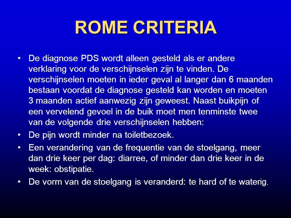 ROME CRITERIA