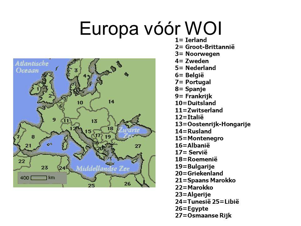 Europa vóór WOI