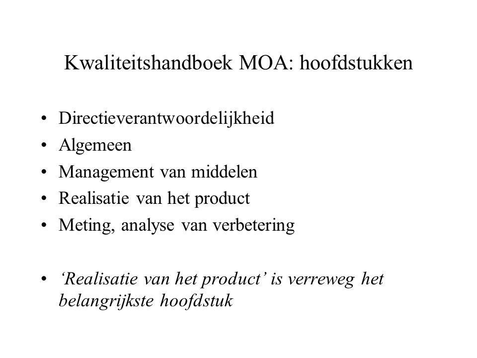 Kwaliteitshandboek MOA: hoofdstukken