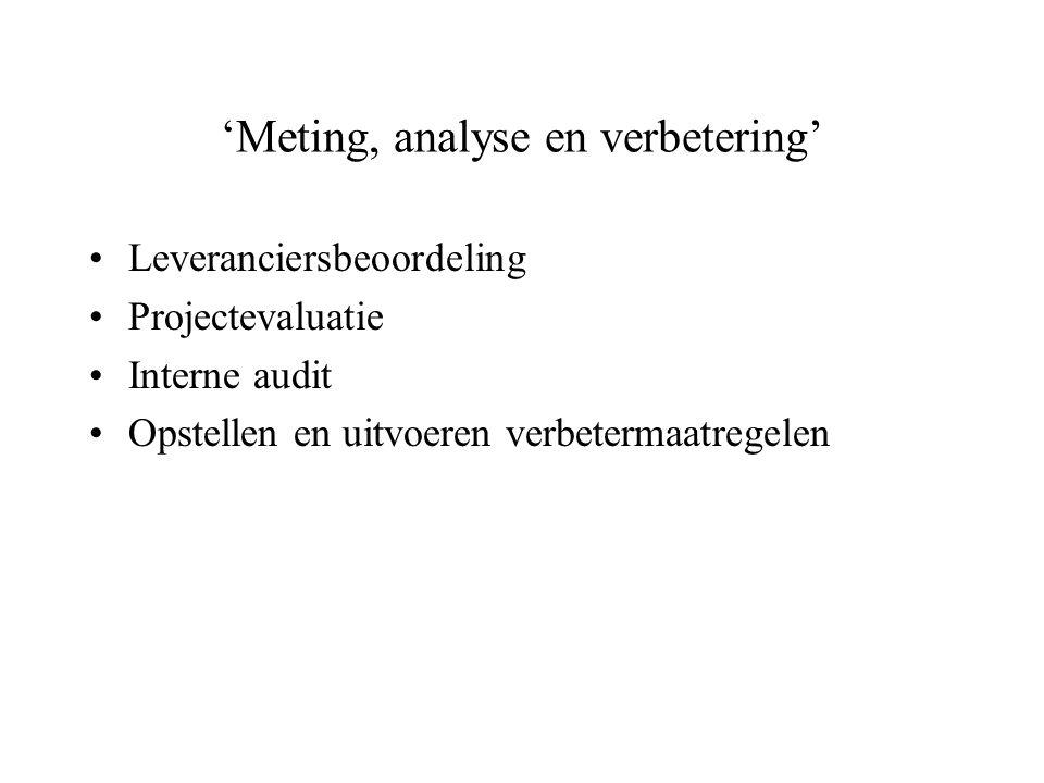 'Meting, analyse en verbetering'