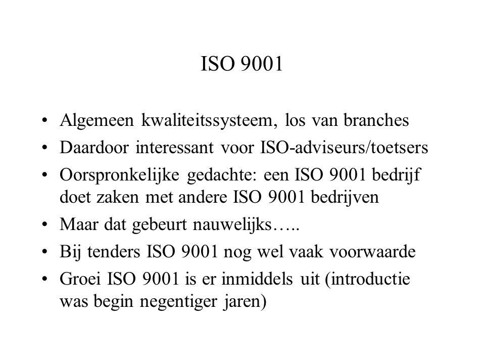 ISO 9001 Algemeen kwaliteitssysteem, los van branches