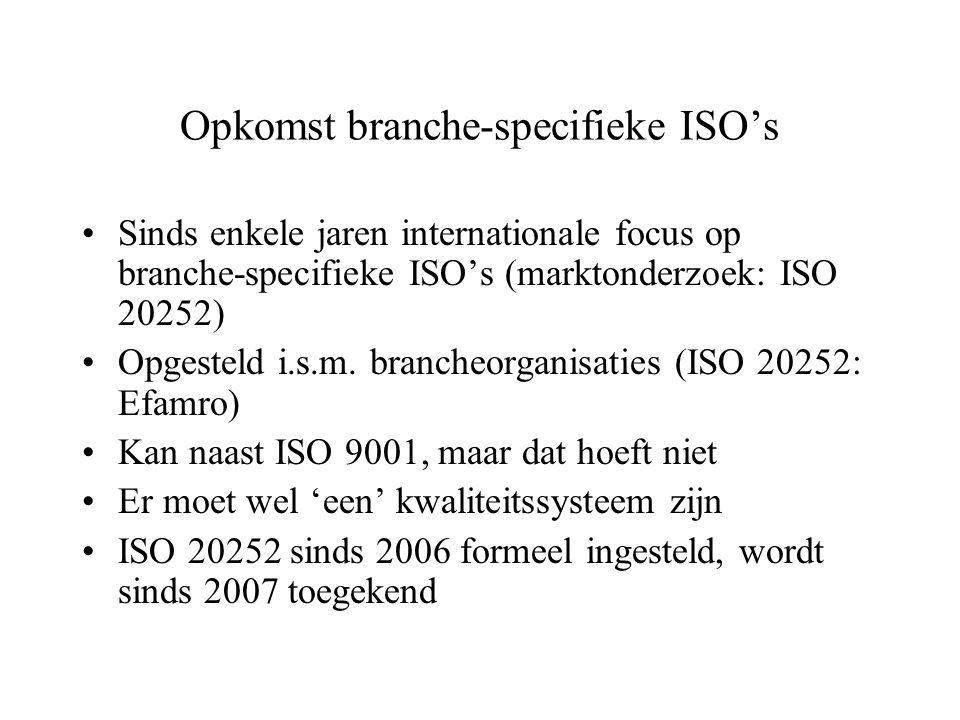Opkomst branche-specifieke ISO's