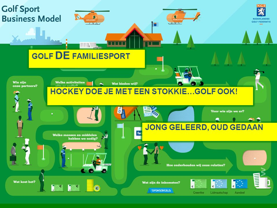 GOLF DE FAMILIESPORT HOCKEY DOE JE MET EEN STOKKIE…GOLF OOK! JONG GELEERD, OUD GEDAAN