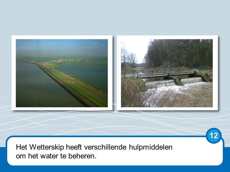 Hulpmiddelen om water te beheren: