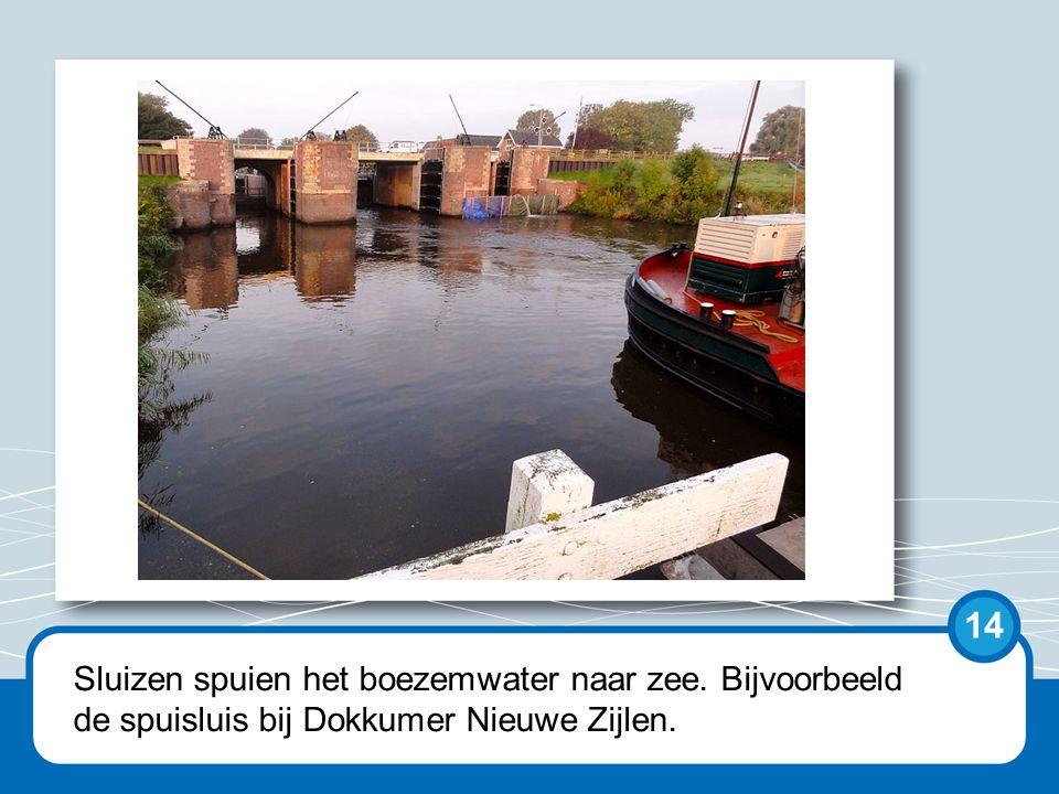 Als het eb is, is de waterstand van de Waddenzee zo laag dat de spuisluizen het boezemwater onder vrij verval naar de Waddenzee spuien.