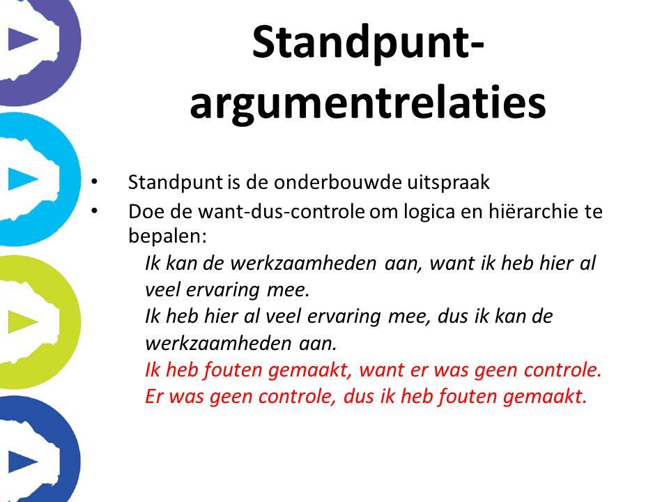 Standpunt-argumentrelaties