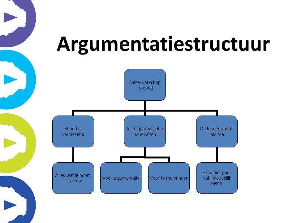 Argumentatiestructuur
