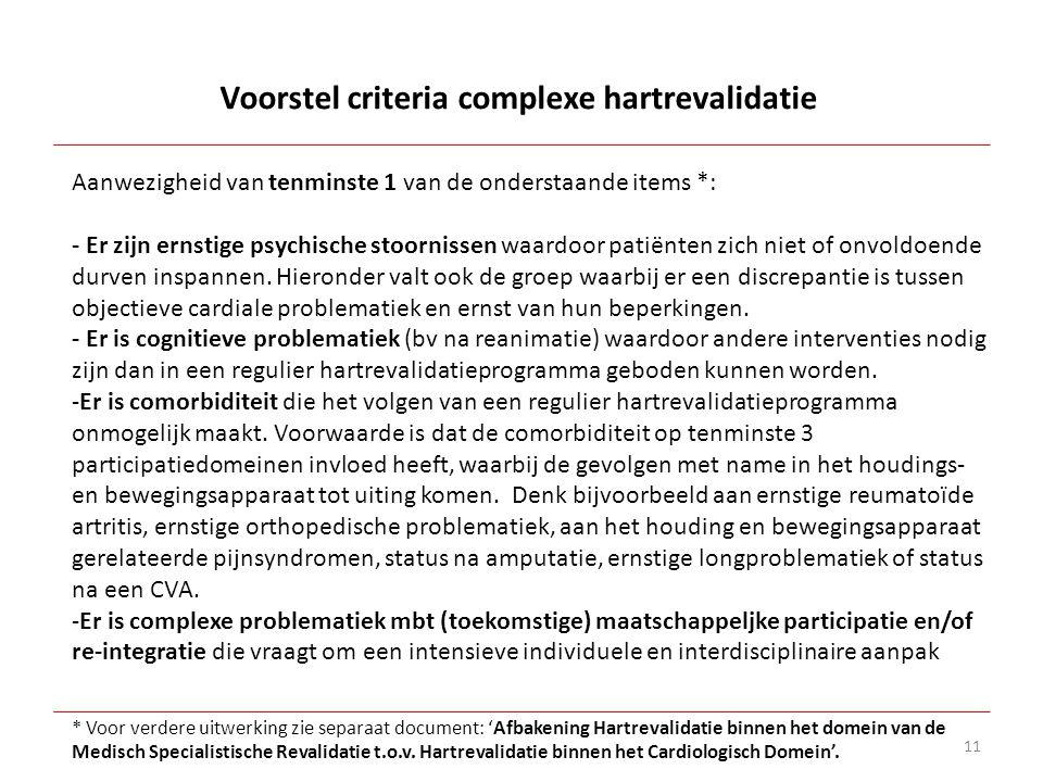 Voorstel criteria complexe hartrevalidatie