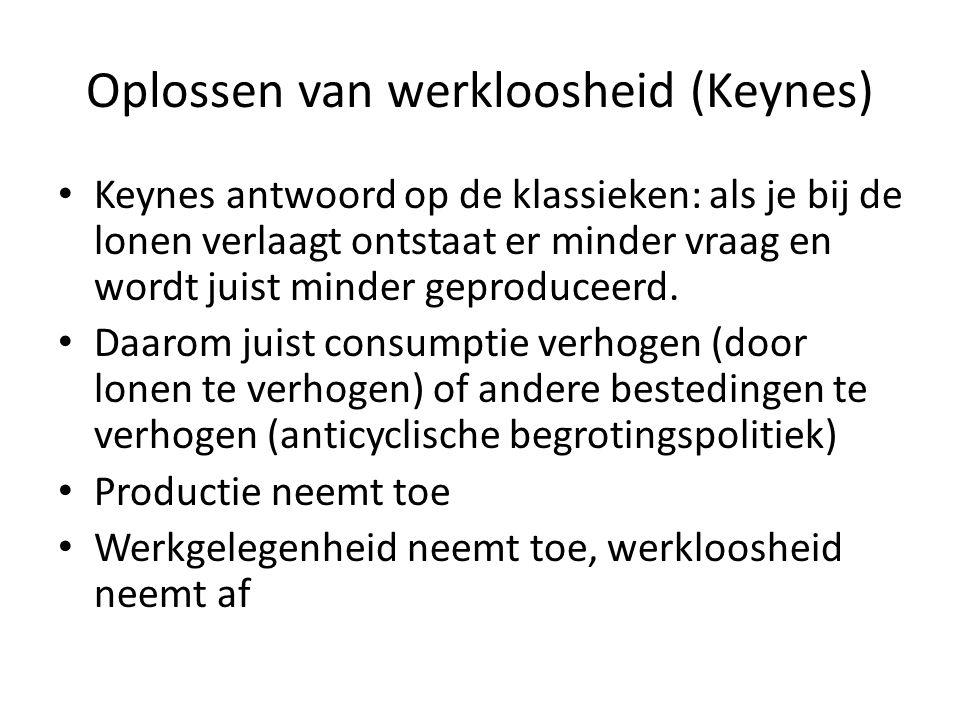 Oplossen van werkloosheid (Keynes)