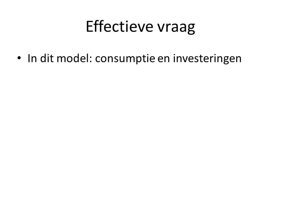 Effectieve vraag In dit model: consumptie en investeringen