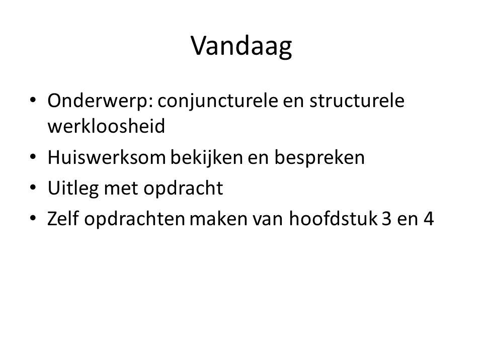 Vandaag Onderwerp: conjuncturele en structurele werkloosheid