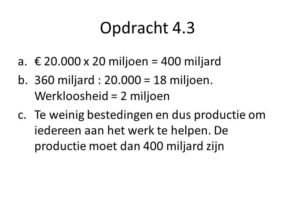 Opdracht 4.3 € 20.000 x 20 miljoen = 400 miljard