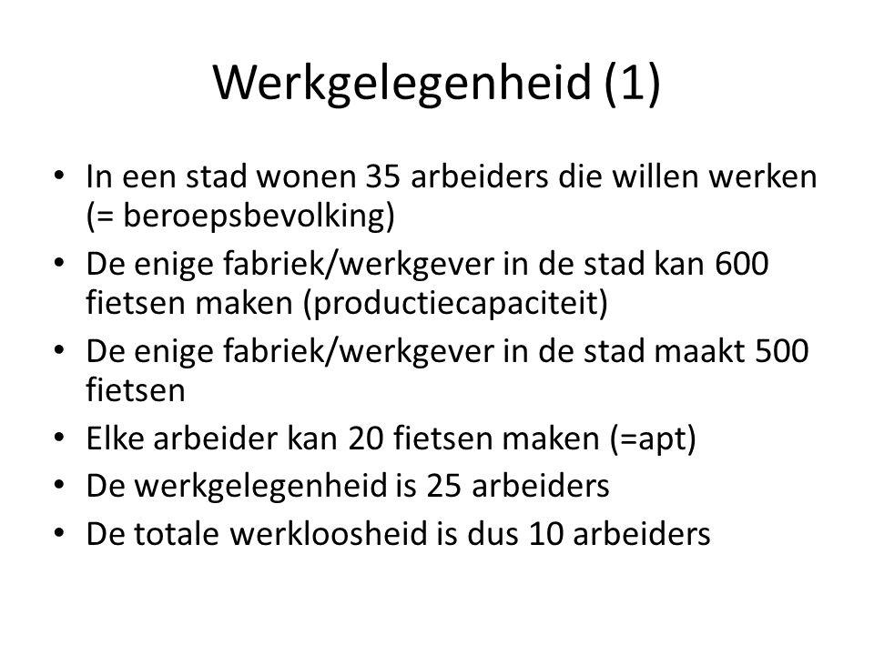 Werkgelegenheid (1) In een stad wonen 35 arbeiders die willen werken (= beroepsbevolking)