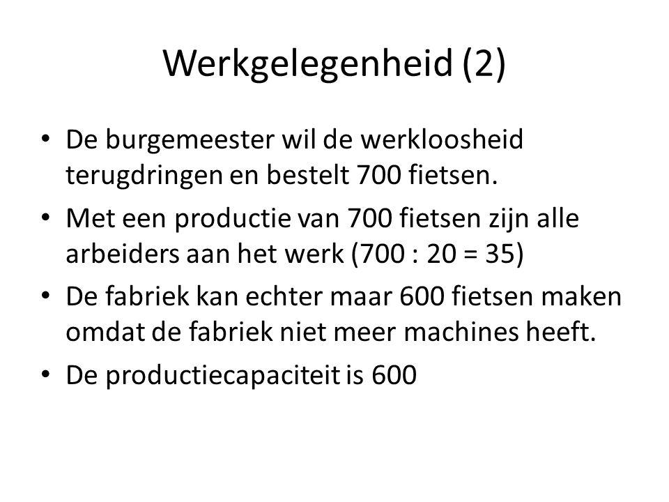 Werkgelegenheid (2) De burgemeester wil de werkloosheid terugdringen en bestelt 700 fietsen.
