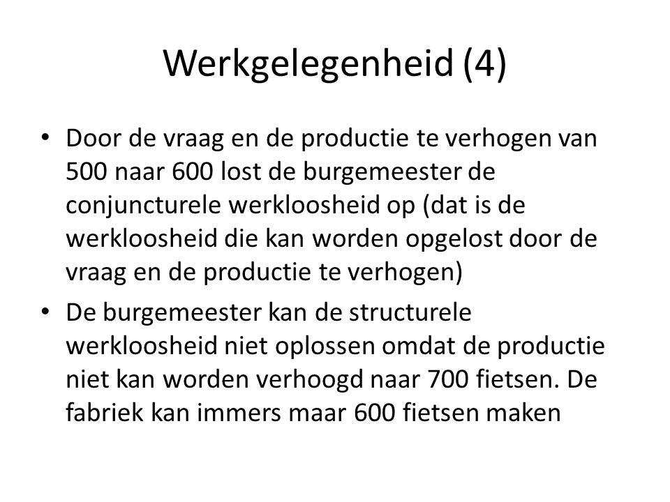 Werkgelegenheid (4)