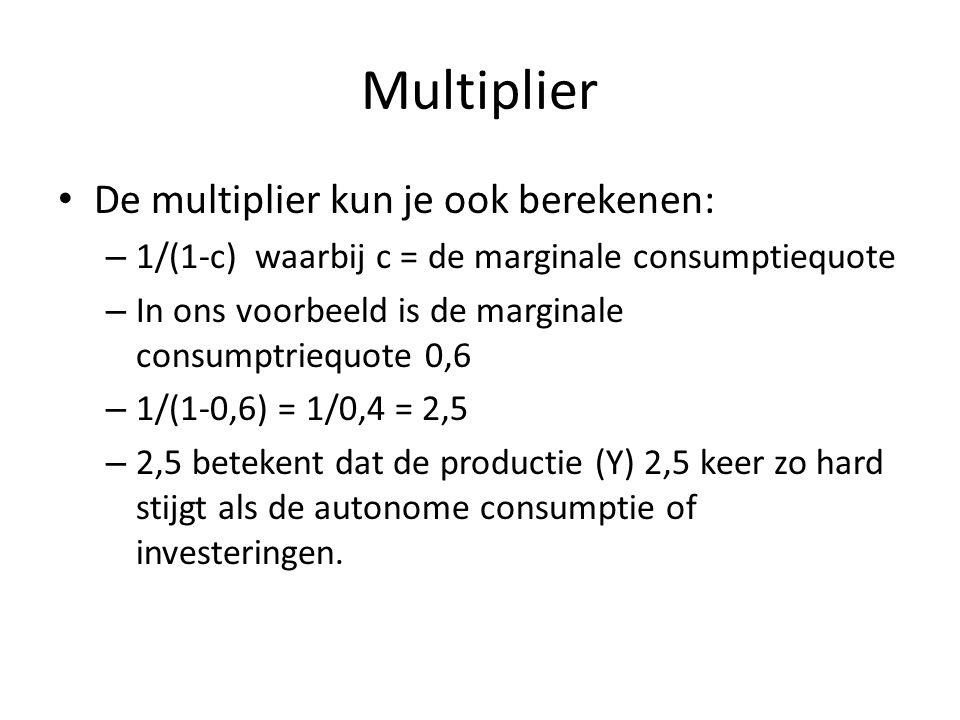 Multiplier De multiplier kun je ook berekenen: