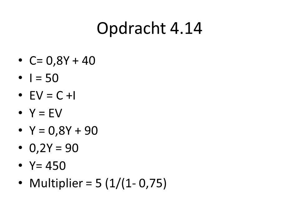 Opdracht 4.14 C= 0,8Y + 40 I = 50 EV = C +I Y = EV Y = 0,8Y + 90