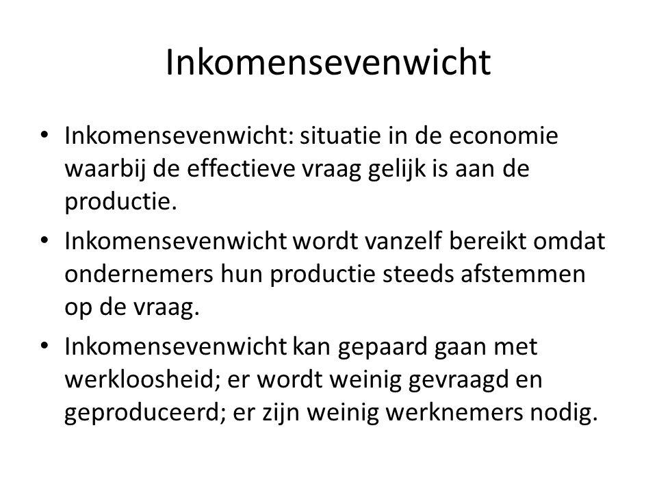 Inkomensevenwicht Inkomensevenwicht: situatie in de economie waarbij de effectieve vraag gelijk is aan de productie.