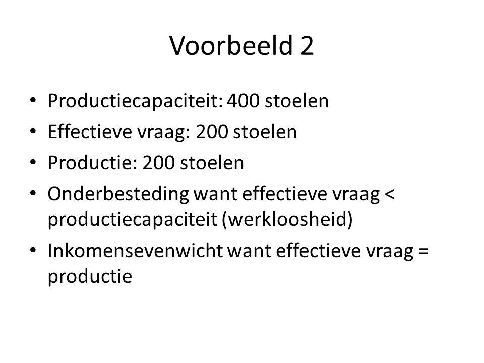 Voorbeeld 2 Productiecapaciteit: 400 stoelen