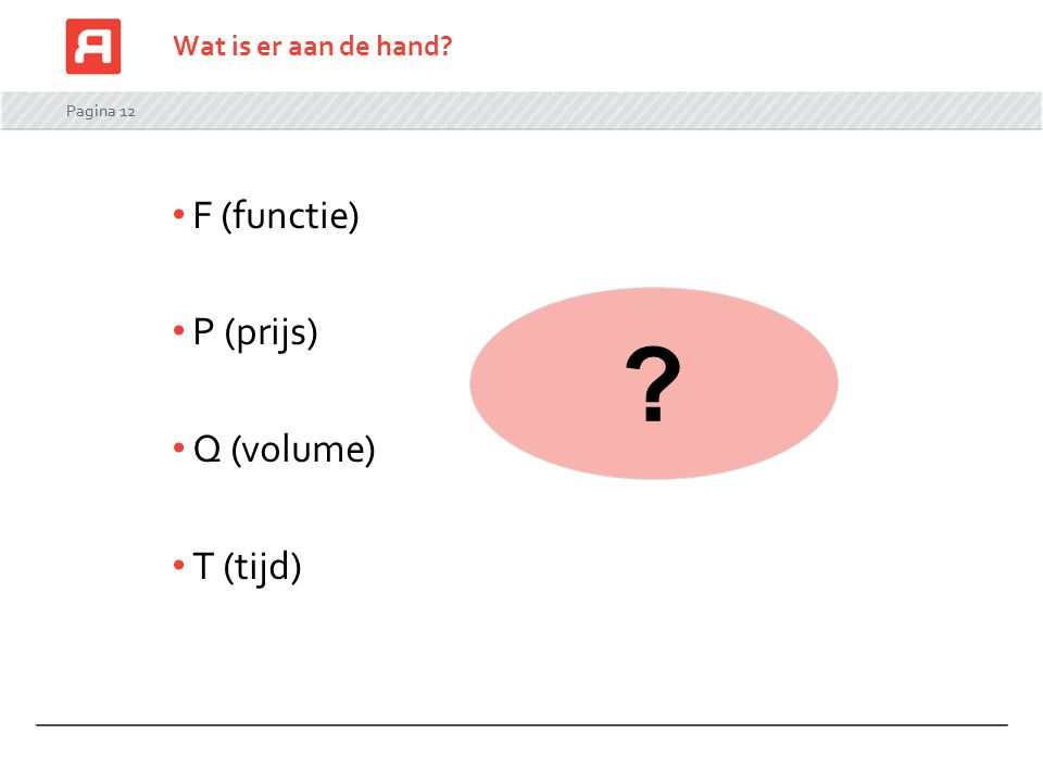 Wat is er aan de hand F (functie) P (prijs) Q (volume) T (tijd)
