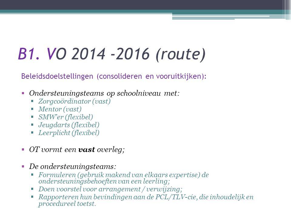 B1. VO 2014 -2016 (route) Beleidsdoelstellingen (consolideren en vooruitkijken): Ondersteuningsteams op schoolniveau met: