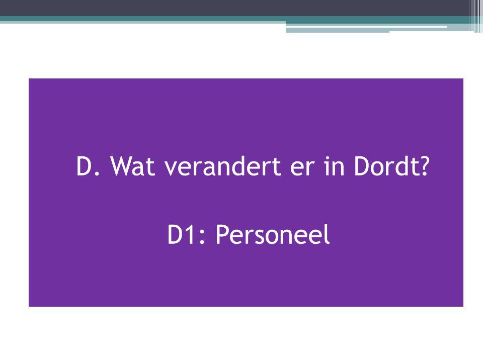 D. Wat verandert er in Dordt D1: Personeel
