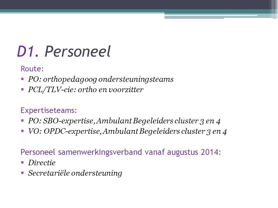 D1. Personeel Personeel samenwerkingsverband vanaf augustus 2014: