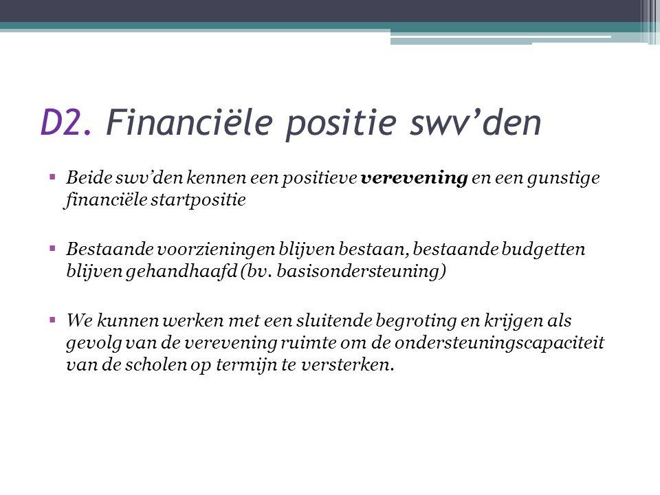 D2. Financiële positie swv'den