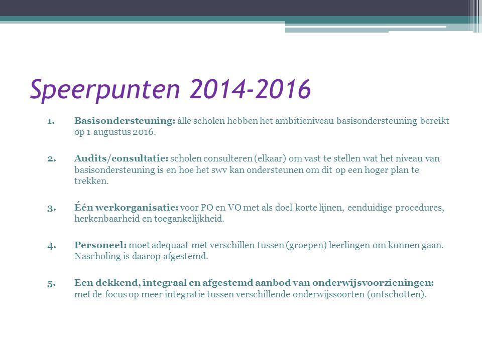 Speerpunten 2014-2016 Basisondersteuning: álle scholen hebben het ambitieniveau basisondersteuning bereikt op 1 augustus 2016.
