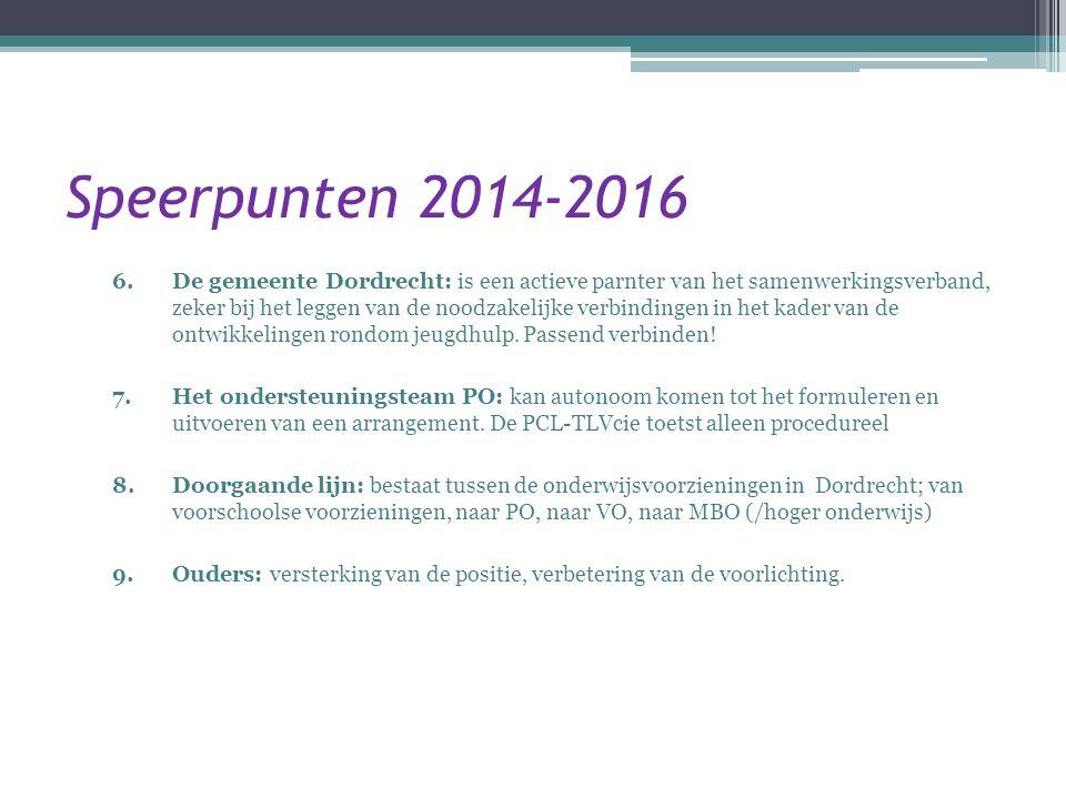 Speerpunten 2014-2016