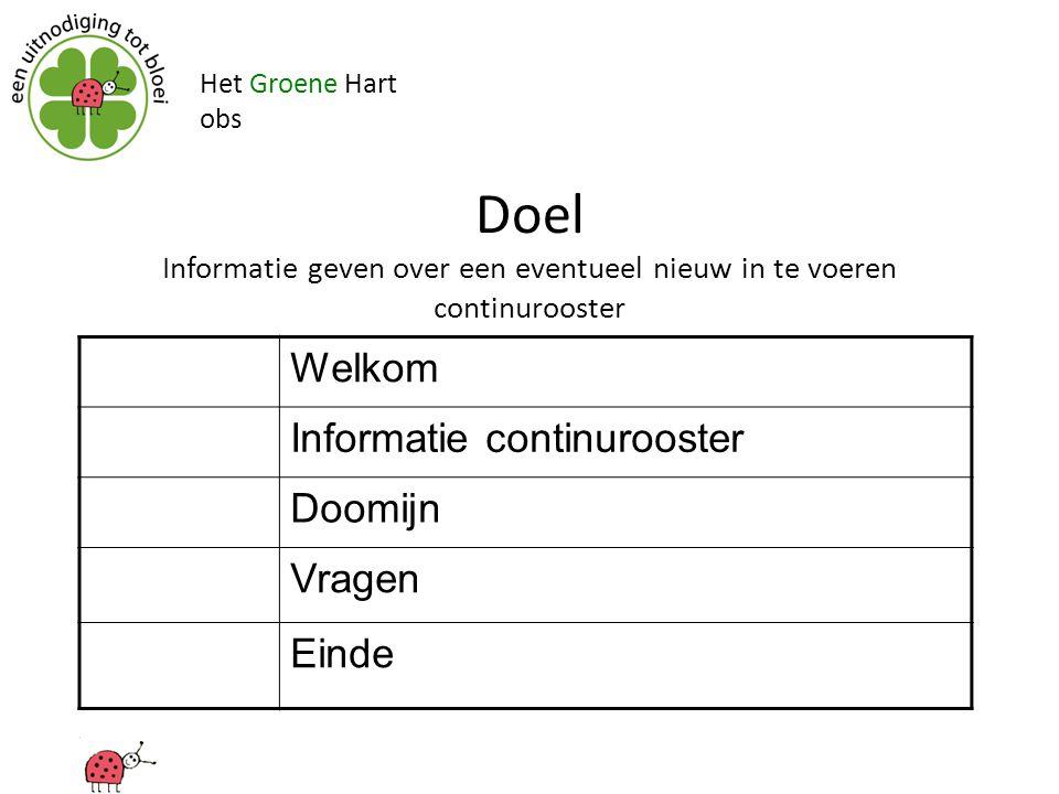 Het Groene Hart obs. Doel Informatie geven over een eventueel nieuw in te voeren continurooster. Welkom.