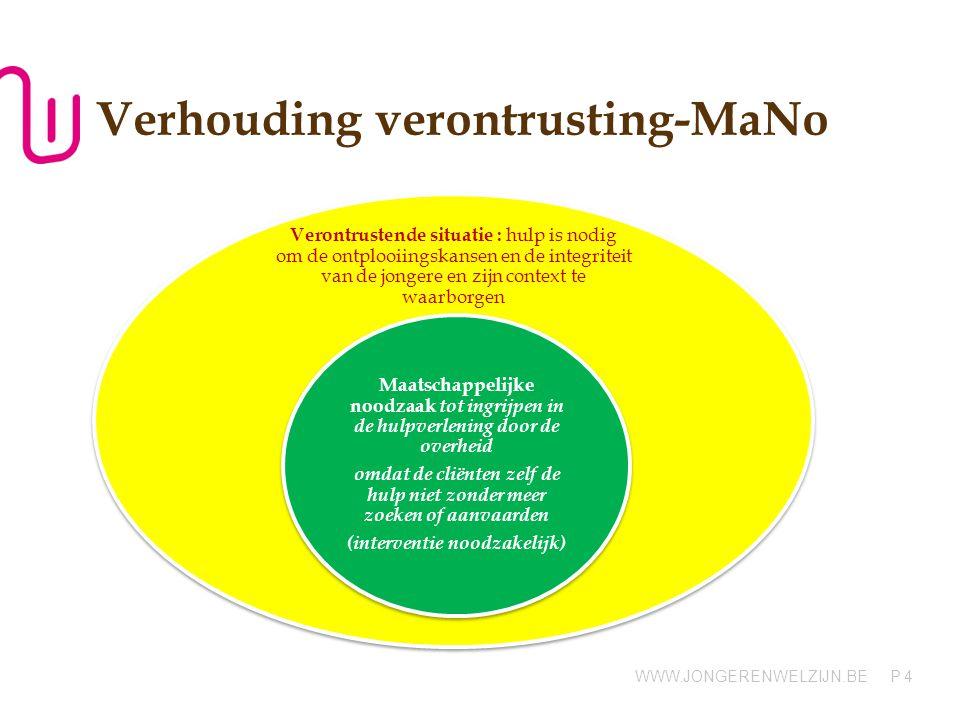 Verhouding verontrusting-MaNo