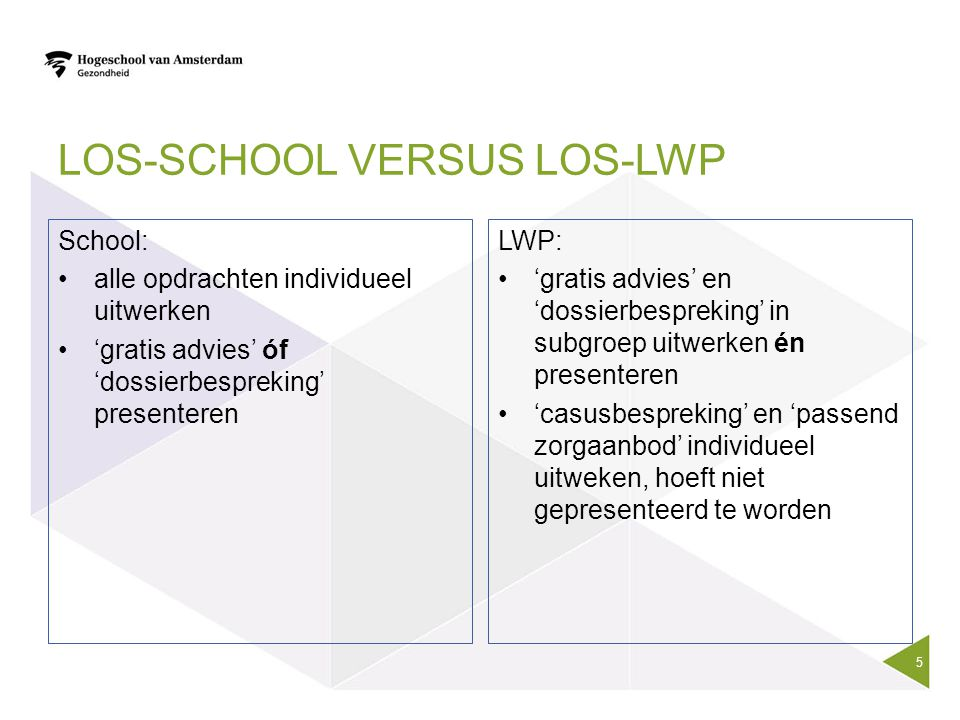 LOS-school versus los-LWP