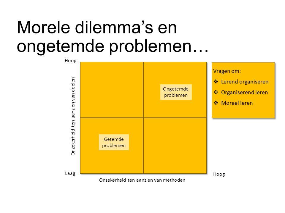 Morele dilemma's en ongetemde problemen…