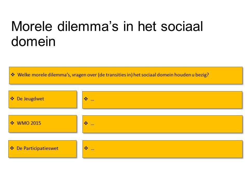 Morele dilemma's in het sociaal domein