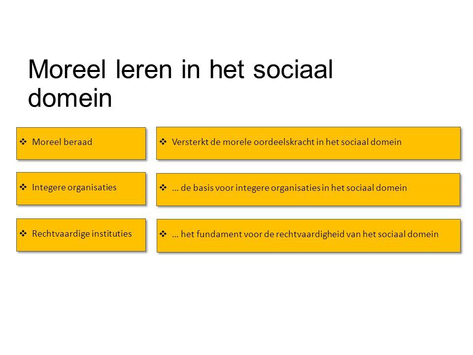 Moreel leren in het sociaal domein