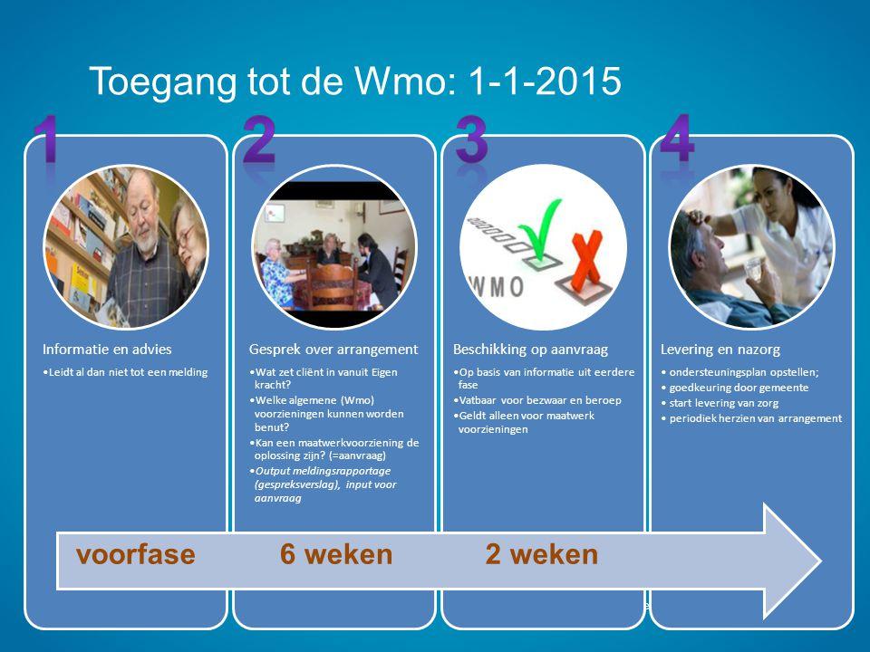 1 2 3 4 Toegang tot de Wmo: 1-1-2015 voorfase 6 weken 2 weken