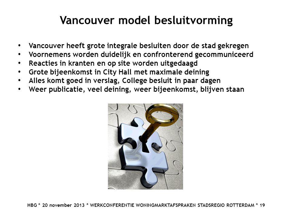 Vancouver model besluitvorming