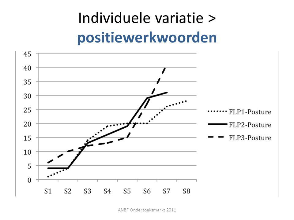 Individuele variatie > positiewerkwoorden
