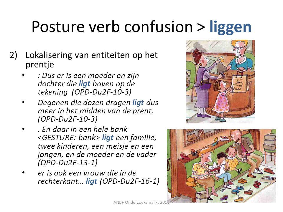 Posture verb confusion > liggen