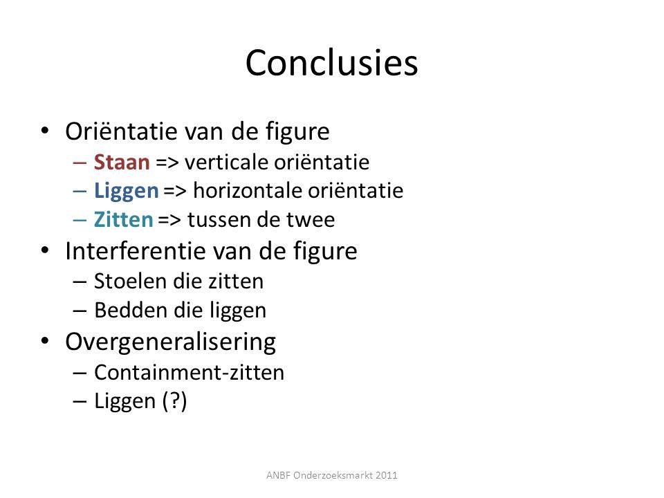 Conclusies Oriëntatie van de figure Interferentie van de figure